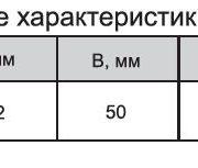 090.07-3