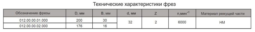 012.00.00.01-02.аJPG