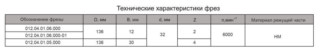 012.04.01.05-06а