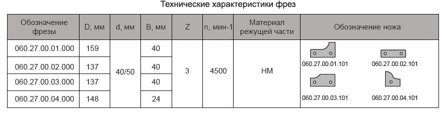 060.27-3