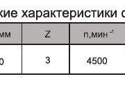 070.33-02