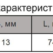 301.64.1