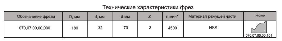 070.07-2