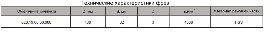 020.19-2