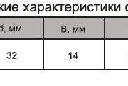 021.03-3