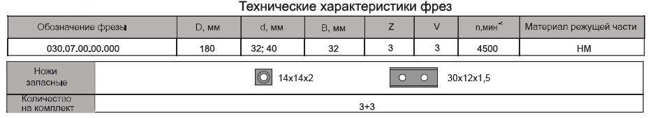 030.07 - 4